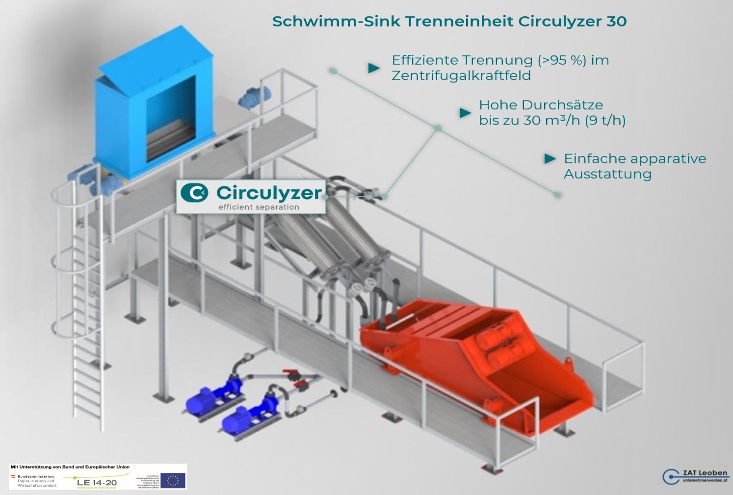 Schwimm- Sink Trenneinheit Circulyzer 30 2zu3